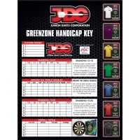 JDC Greenzone Scoring Boards