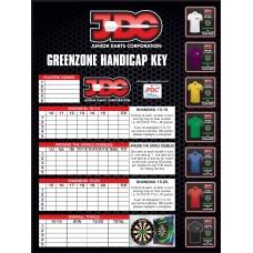 JDC Greenzone Scoring Boards
